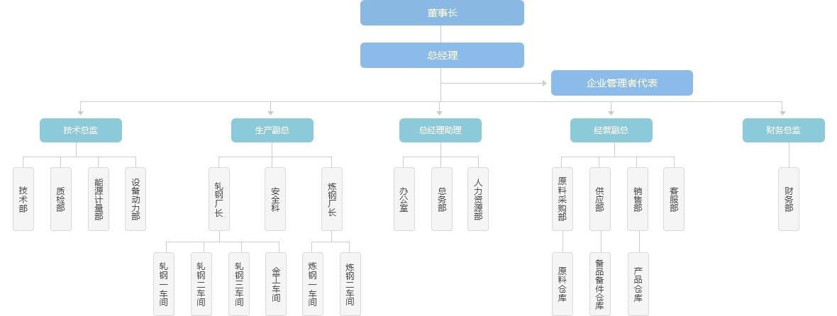 intro_structure.jpg